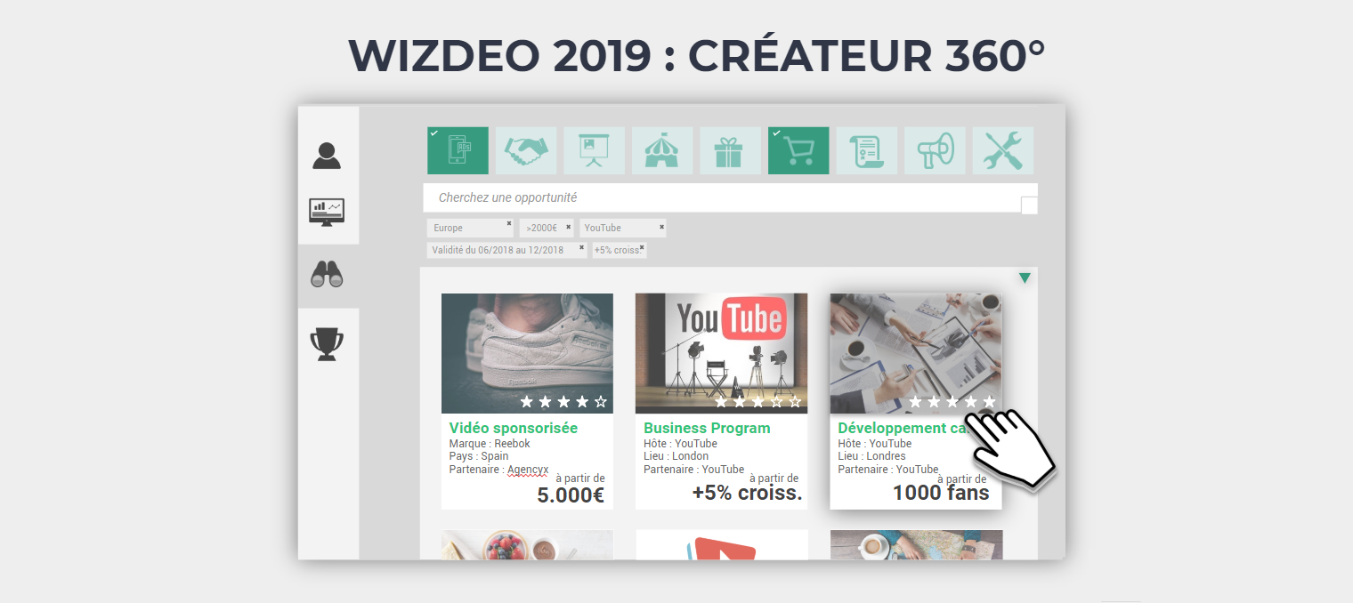 creator 360 revenues youtube