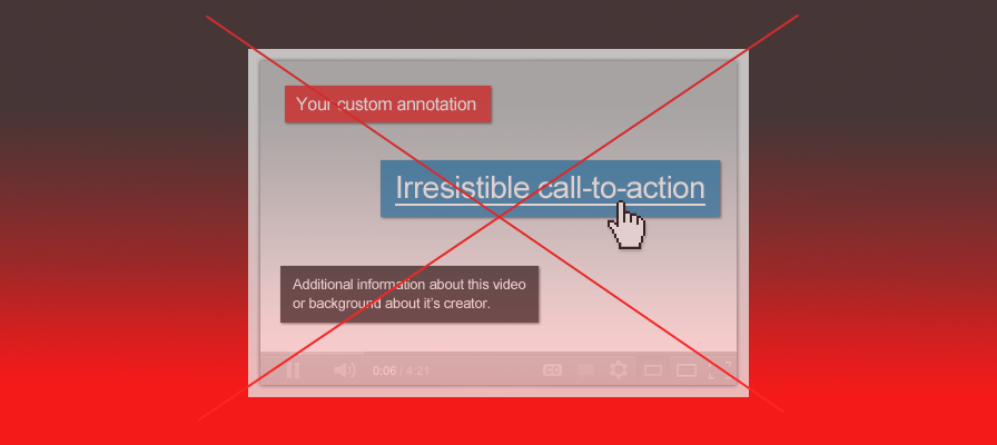 youtube fin annotations
